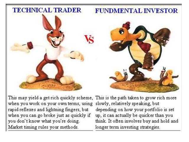 stock markt pic copy